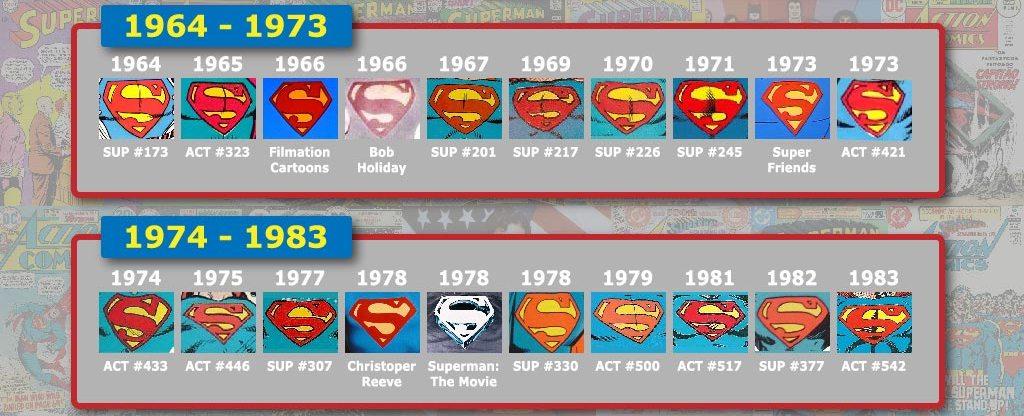 1964 - 1973