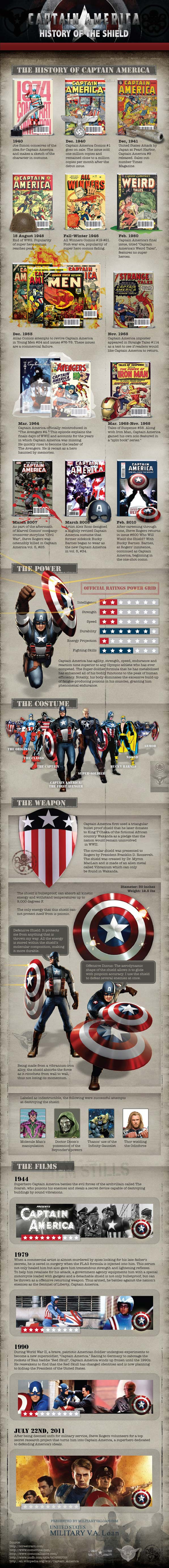 captain-america-infographic-small
